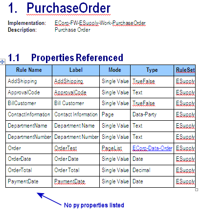 Resulting output document excluding py properties