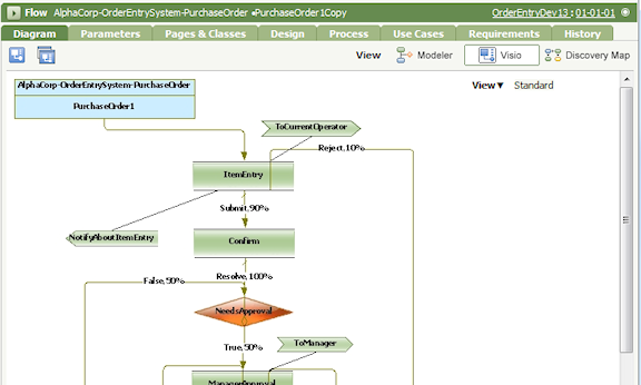 Introducing Process Modeler, an alternative to Visio for creating