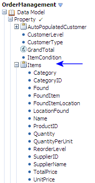 Items Page List property