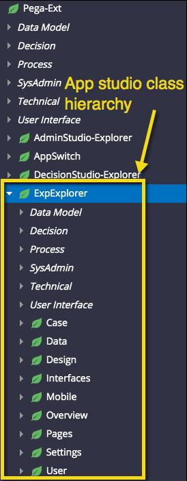 App Studio class hierarchy