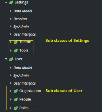Sub classes of Settings and Users