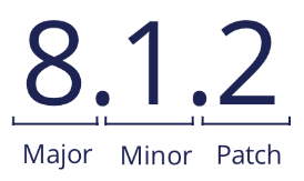 Pega Platform releases are numbered by major dot minor dot patch.