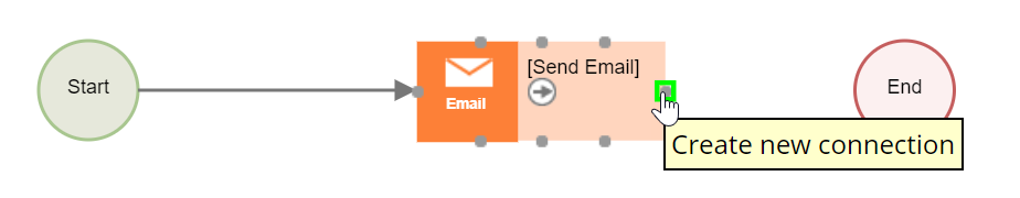 """Adding a flow connector"""