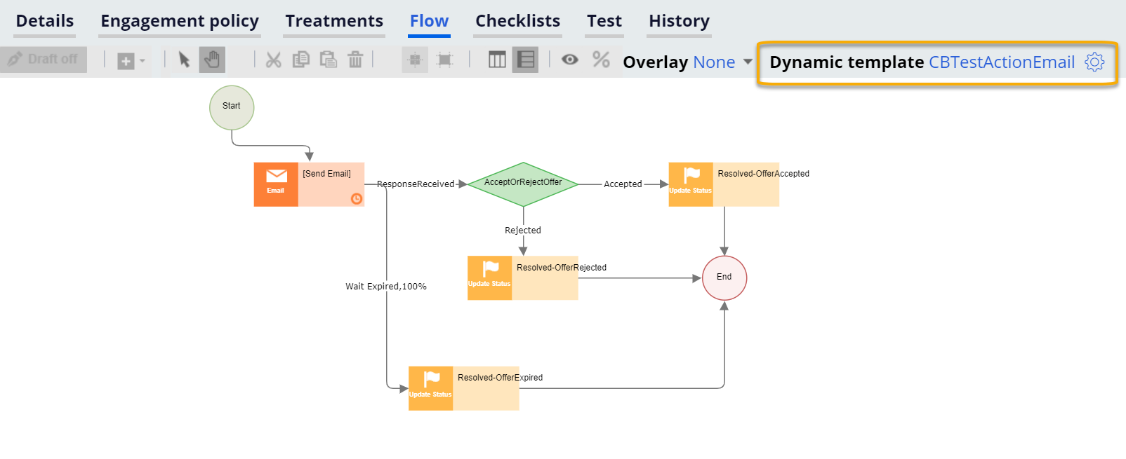 """Dynamic template selection"""