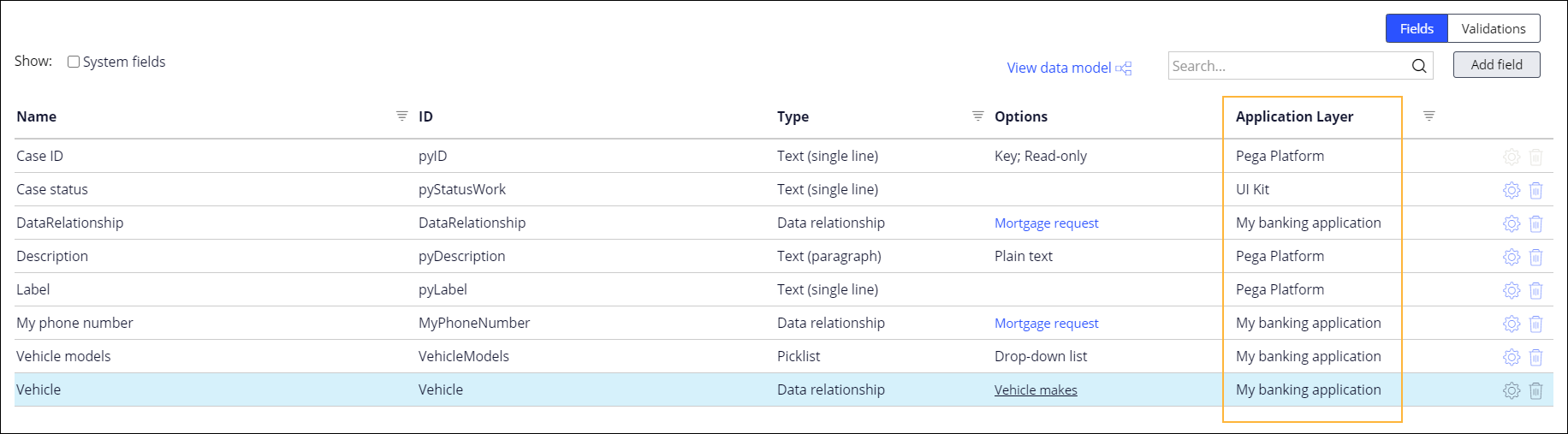 A list of data objects with a specified application layer
