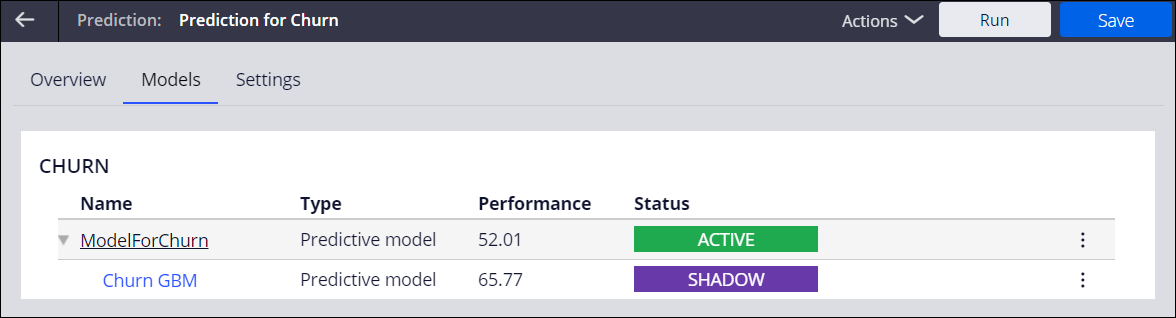 """""""The Model tab in a prediction shows two models: the active model and the shadow"""""""