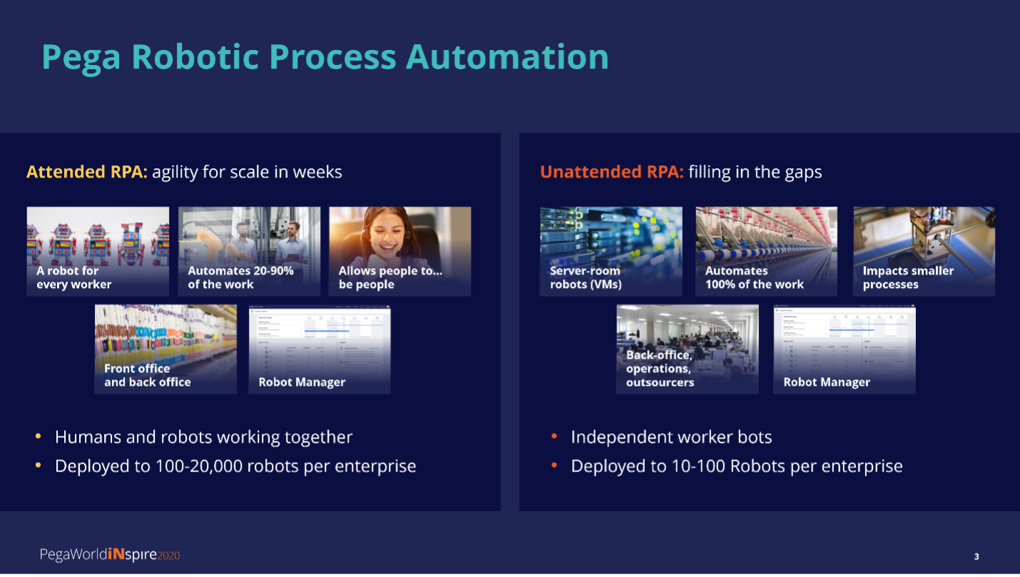 Pega Robotic Process Automation: Attended RPA vs Unattended RPA