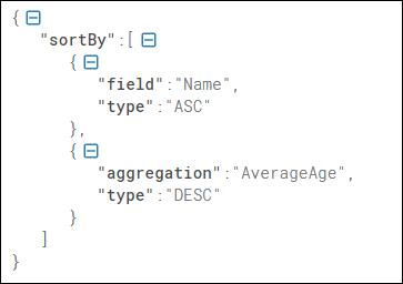 Sample sortBy element
