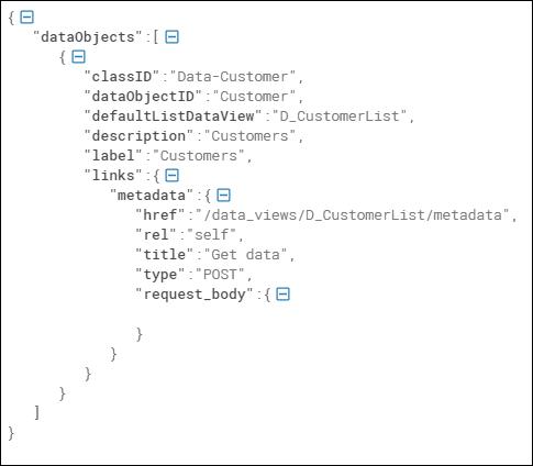 Sample response JSON