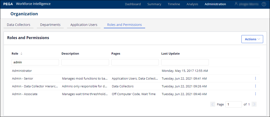 The Roles and Permissions tab with multiple custom admin roles listed